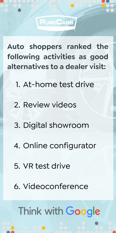 PureCars 4th of July Forecast: Tips & Best Practices for Auto Dealers -